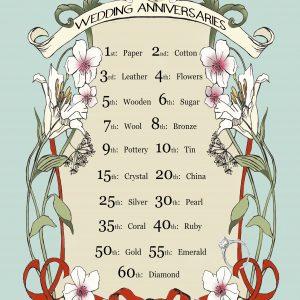 Wedding Anniversaries Cotton Tea Towel B0734 1