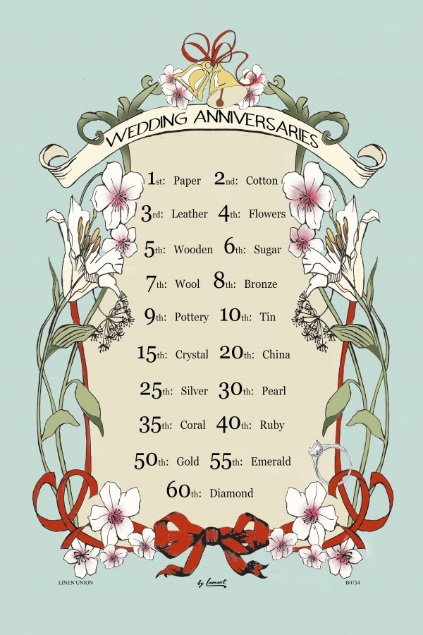 Wedding Anniversaries Cotton Tea Towel B0734 1 scaled